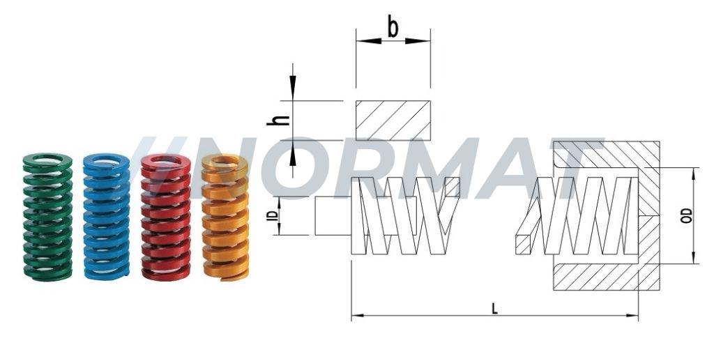 Конструкция инструментальных пружин и толкателей